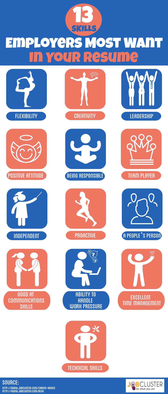 resume qualities and skills resume qualities and skills 0441