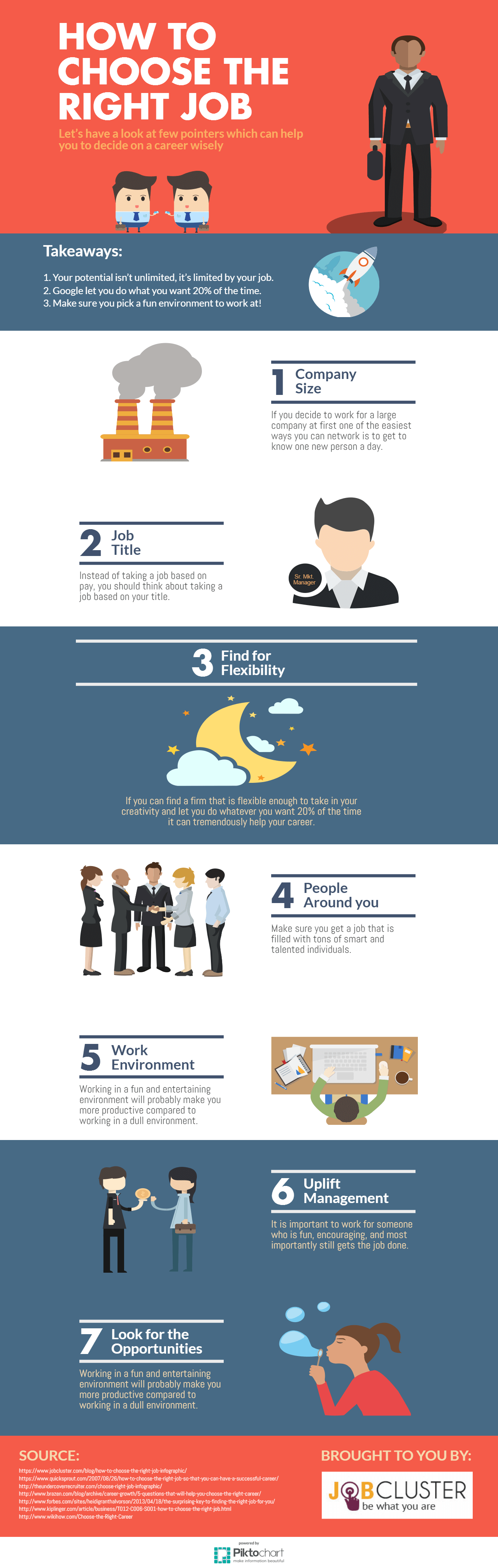 how to choose the right job- infographic