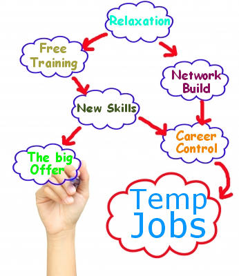 benefits of temp jobs