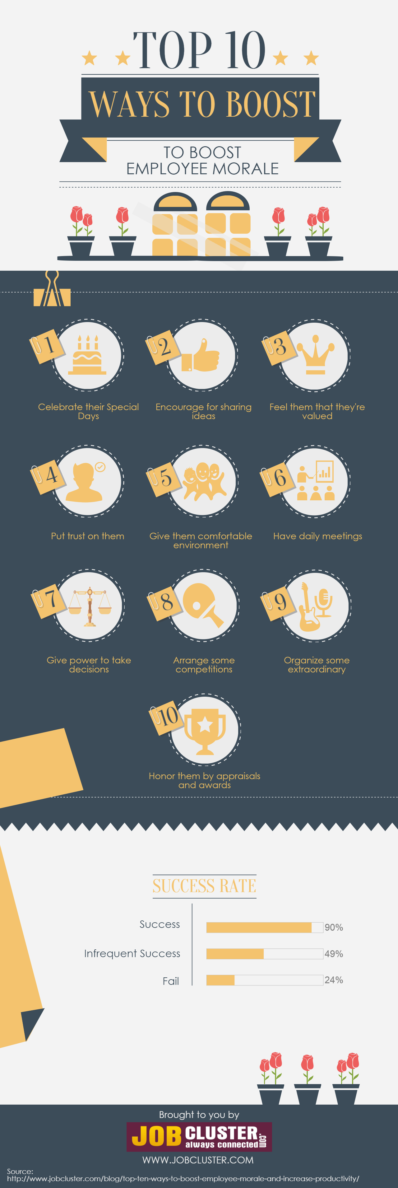 10 Ways to Boost Employee Morale- Infographic