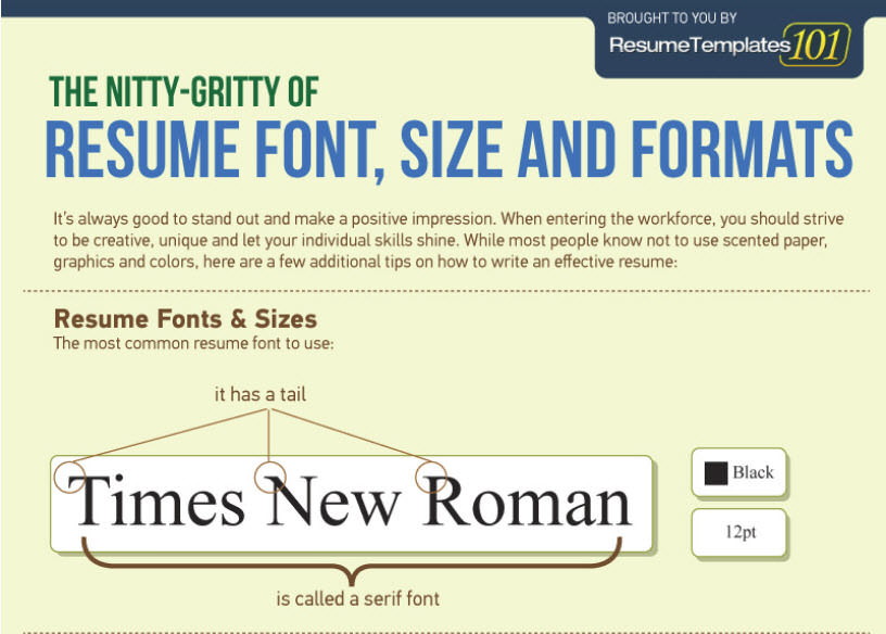 What Size Font For Resume best resume font The Perfect Resume Font Size And Formats Infographic Jobclustercom Blog