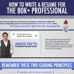 How To Write a Resume For The Professional [INFOGRAPHIC]