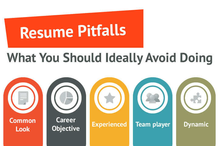Main Reasons for Resume Fails