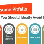 Resume Pitfalls – What You Should Ideally Avoid Doing