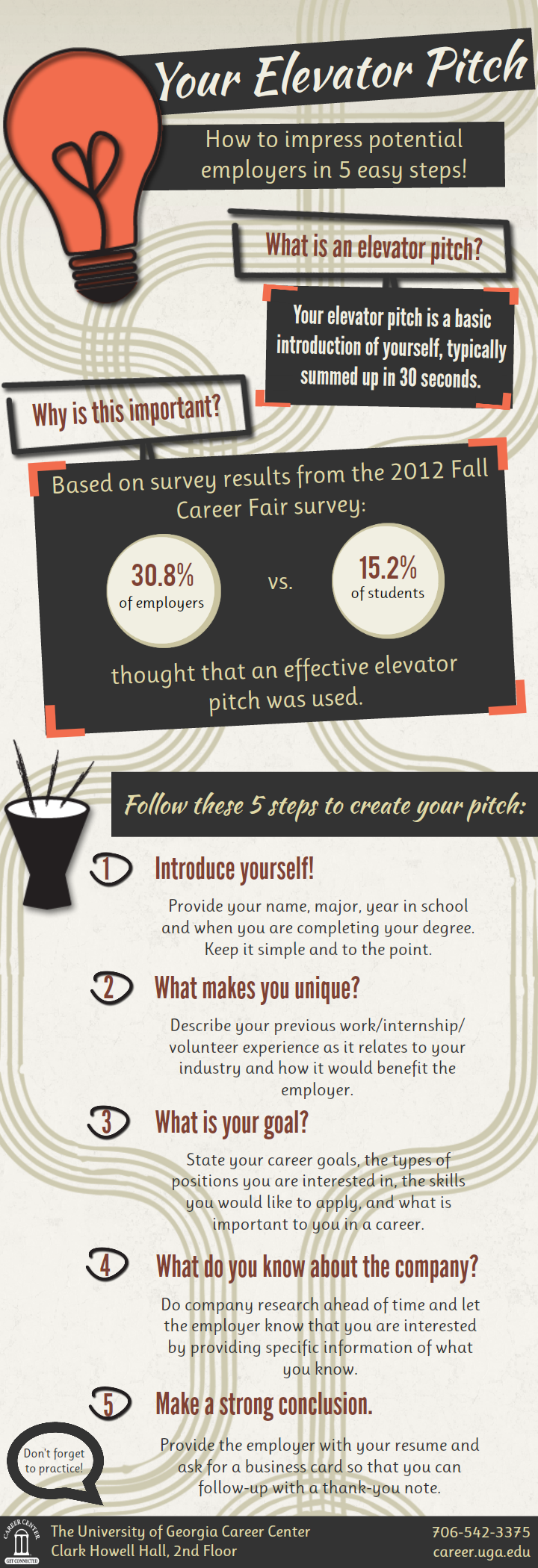 Perfect elevator pitch infographic