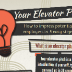 Impress Employers in 30 Seconds by Your Elevator Pitch [INFOGRAPHIC]