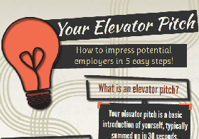 5 basic steps to impress employer by elevator pitch