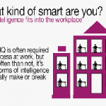 How Intelligence Fits Into The Workplace [INFOGRAPHIC]