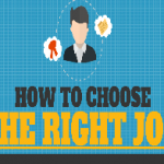 How to Choose The Right Job [INFOGRAPHIC]