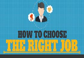 the Right Job thumb