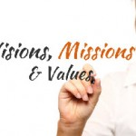 Writing Effective Visions and Mission Statements