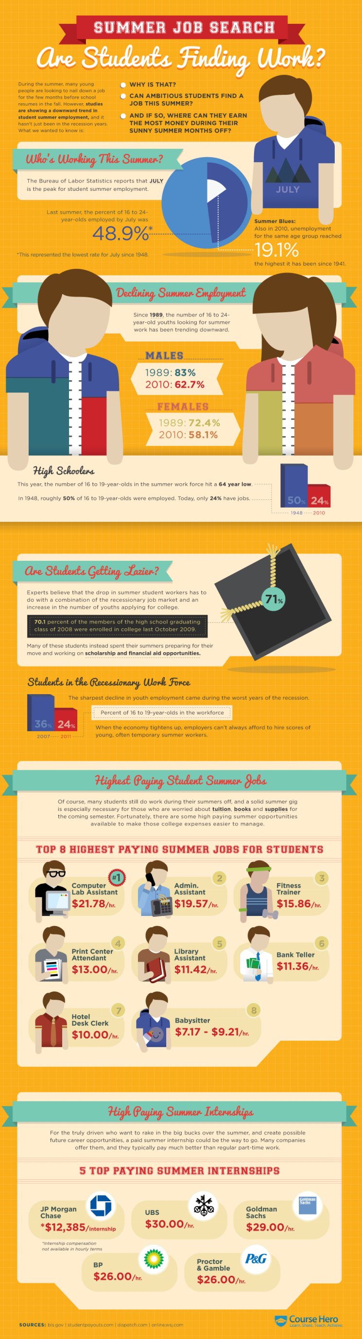 summer jobs importance for college students
