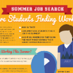 Importance of Summer Job Search for Students