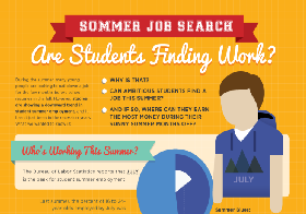 Summer Job Search Thumb
