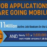 Benefits of Mobile Job Application- INFOGRAPHIC