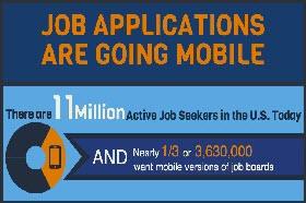 Benefits of Mobile Job Applications thumb