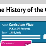 The Rising of The Curriculum Vitae- Full History