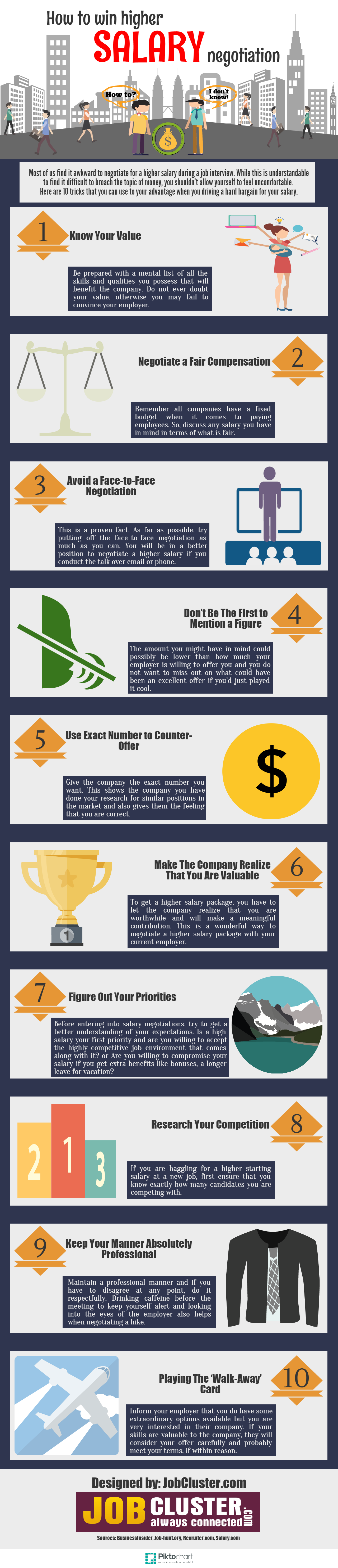 How to win salary negotiation- infographic