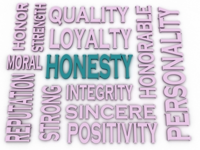 essay about honesty in islam I believe in the importance of trust and honesty because they help develop positive relationships if you enjoyed this essay.