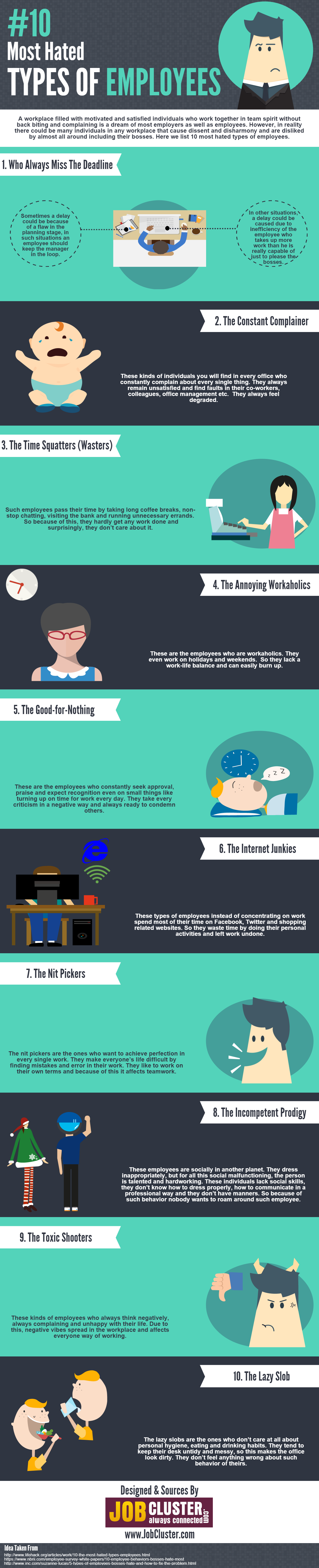 10 most hated employee types- Infographic