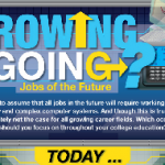 Fastest Growing and Falling Jobs of the Future [INFOGRAPHIC]