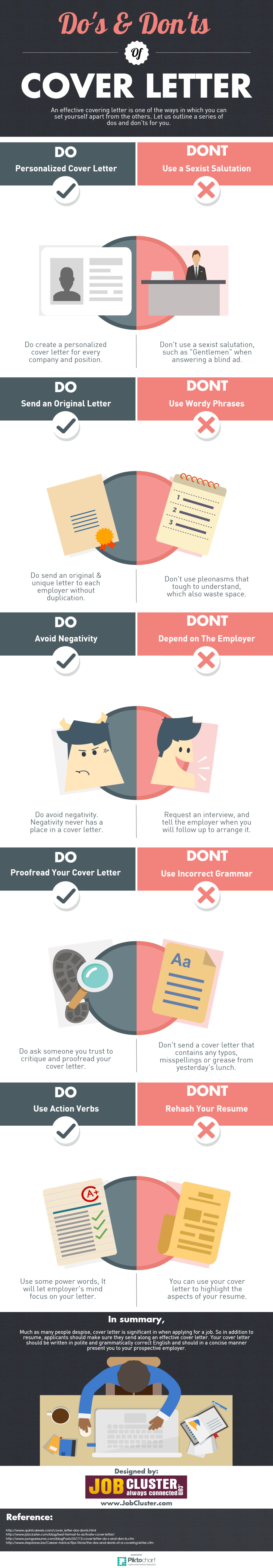 cover letter do s and don ts for job seekers infographic