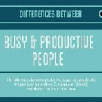 Difference Between Simply Busy People and Productive People