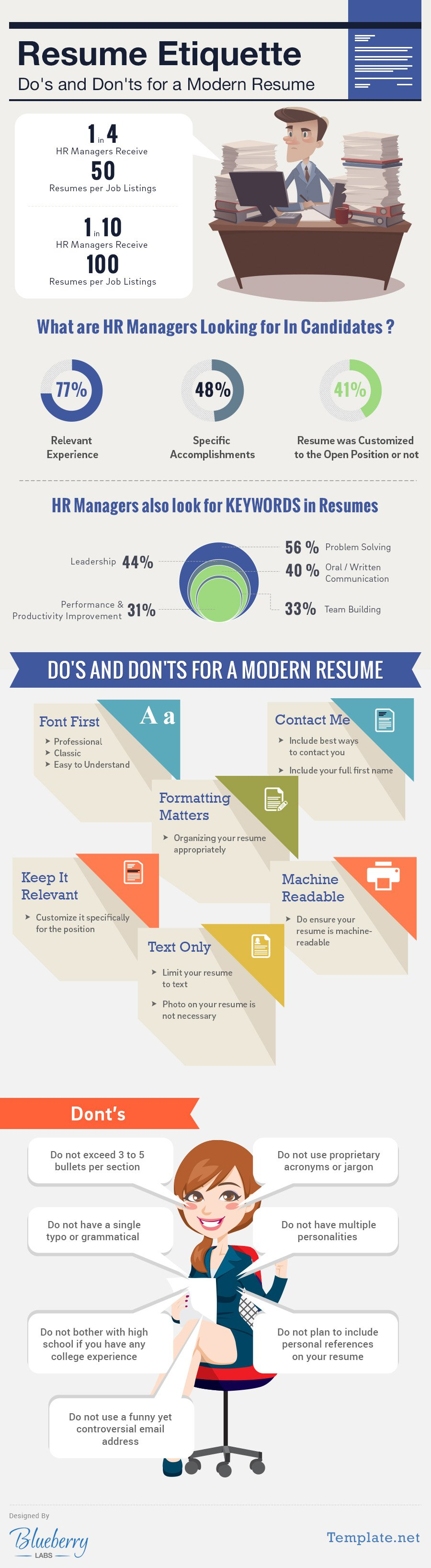 DOs And DONTs Of Writing A Resume For 21st Century
