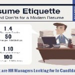 DO's and DON'T's of Writing a Resume for 21st Century- Infographic