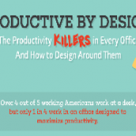 Workplace Productivity Killers And Solutions For Each- Infographic