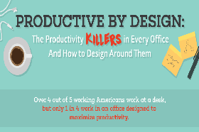 Productivity Killers thumb