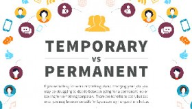 Temp  Vs Permanent Jobs