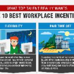 10 Workplace Sweeteners to Attract Top Talents- Infographic