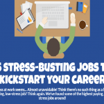 15 Low-Stress Jobs that Rank High on the Pay Scale- Infographic (Guest Post)
