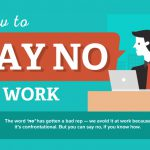 Advance your career prospects – by saying 'no'!- Infographic