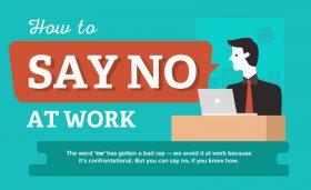 Say No at work