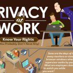 Superior Work Policies and Employee Privacy Rights- Infographic
