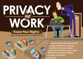 employee work privacy
