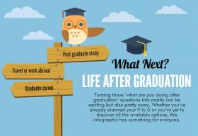 Graduation infographic
