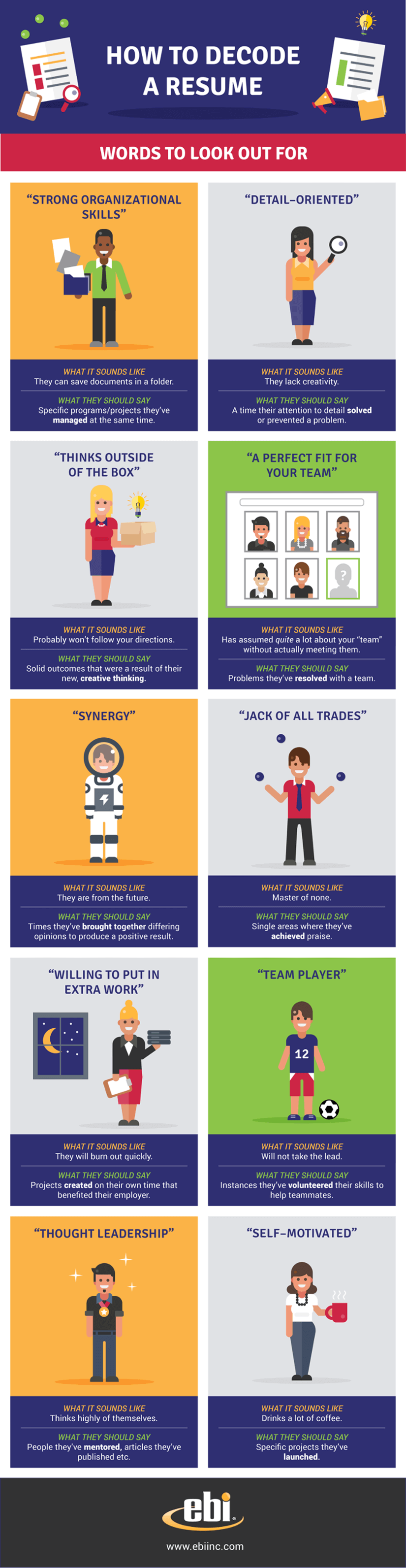 How to Decode a Resume- Infographic