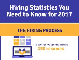Hiring-Statistics-2017