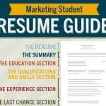 Resume Writing Guide for Marketing Students- Infographic