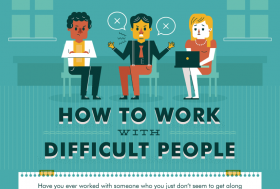 How to Work With Difficult People-thumb