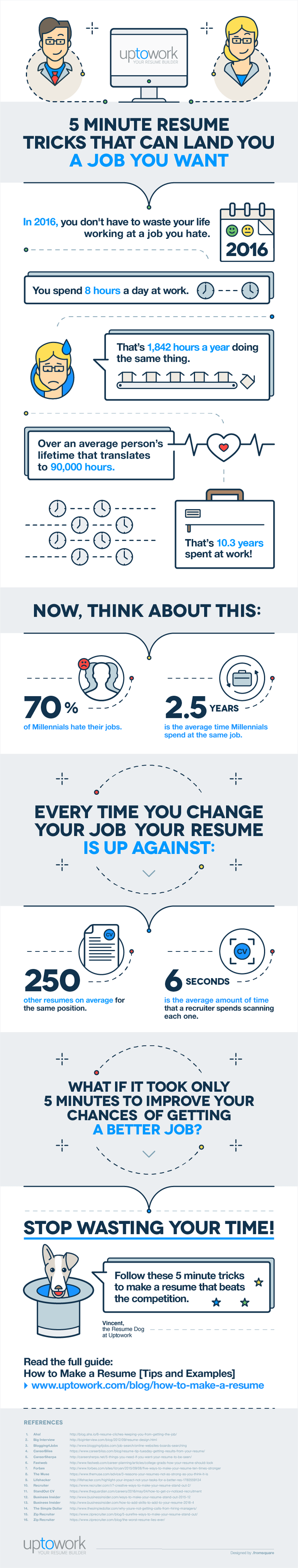 5 Minute Resume Tricks To Land Your Dream Job