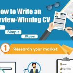 7 Simple Steps To Write an Interview-Winning Resume- Infographic
