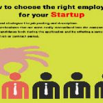 How to Choose the Right Employees for Your Startup