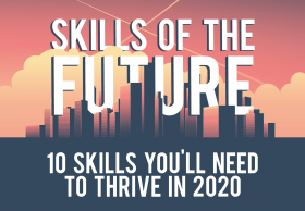 Skills-of-the-Future-10-Skills-Youll-Need-to-Thrive-in-2020-thumb