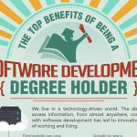 The Top 10 Benefits of a Software Development Degree- Infographic