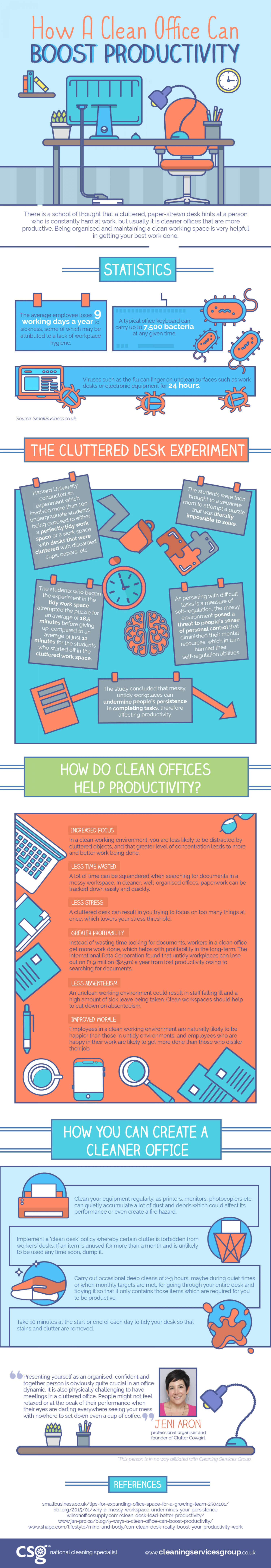 How a clean office can boost productivity – Infographic