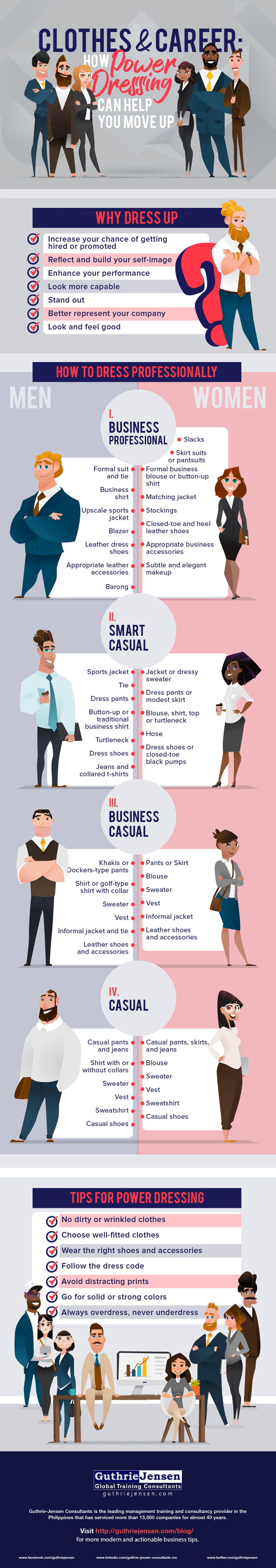 Infographic-Clothes and Career